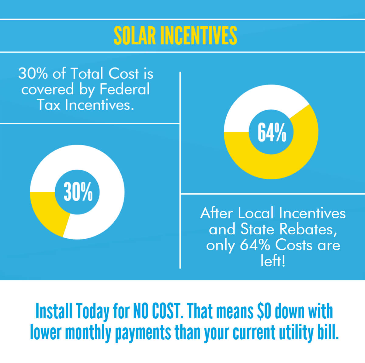 new star provides solar financing incentives